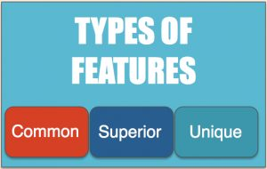 Types of features